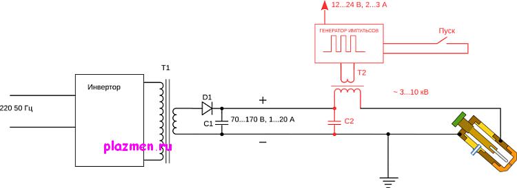 ostcilliator-posledovatelnogo-tipa-plazmennogo-apparata