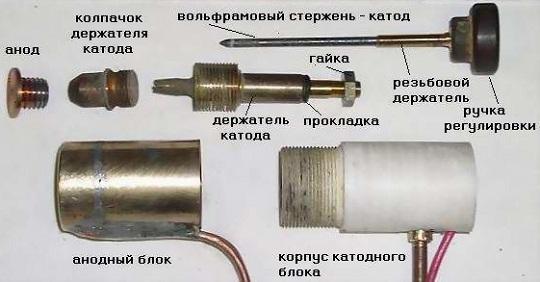 plazmotron-svoimi-rukami-1