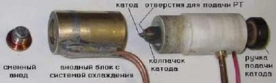 plazmotron-svoimi-rukami