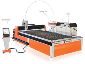 Станок гидроабразивного раскроя материала «Mattex-NWJ-2000x4000».