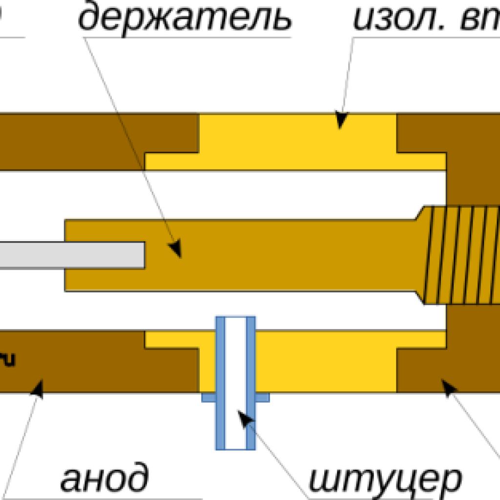 konstruktciia-plazmennoi-gorelki-plazmen-ru-