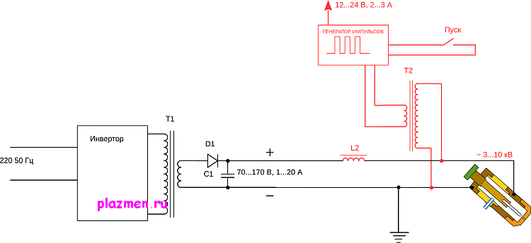 ostcilliator-parallelnogo-tipa-plazmennogo-apparata